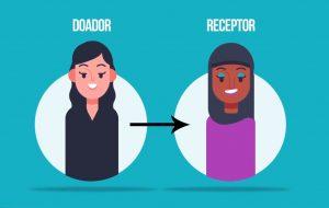 Central de Transplantes de SP: ligando doadores a quem precisa