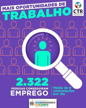 São Bernardo do Campo SP : Em oito meses, Central de Trabalho e Renda emprega 2.322 pessoas